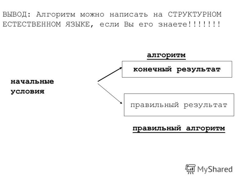 правильный результат ВЫВОД: Алгоритм можно написать на СТРУКТУРНОМ ЕСТЕСТВЕННОМ ЯЗЫКЕ, если Вы его знаете!!!!!!! начальные условия правильный алгоритм алгоритм конечный результат