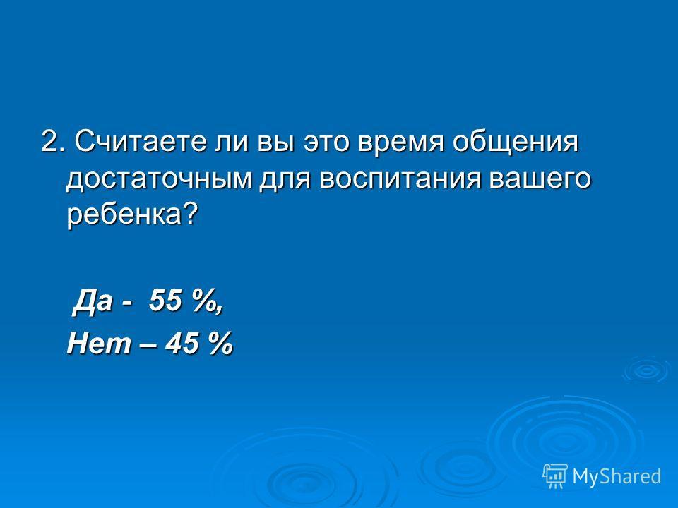 2. Считаете ли вы это время общения достаточным для воспитания вашего ребенка? Да - 55 %, Да - 55 %, Нет – 45 % Нет – 45 %