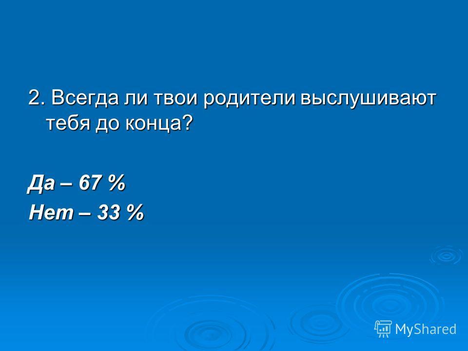 2. Всегда ли твои родители выслушивают тебя до конца? Да – 67 % Нет – 33 %