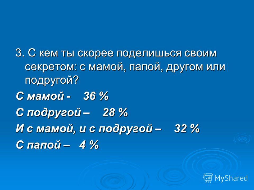 3. С кем ты скорее поделишься своим секретом: с мамой, папой, другом или подругой? С мамой - 36 % С подругой – 28 % И с мамой, и с подругой – 32 % С папой – 4 %