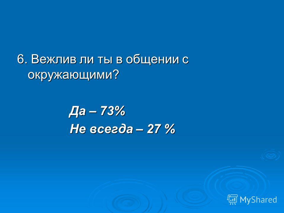 6. Вежлив ли ты в общении с окружающими? Да – 73% Да – 73% Не всегда – 27 % Не всегда – 27 %