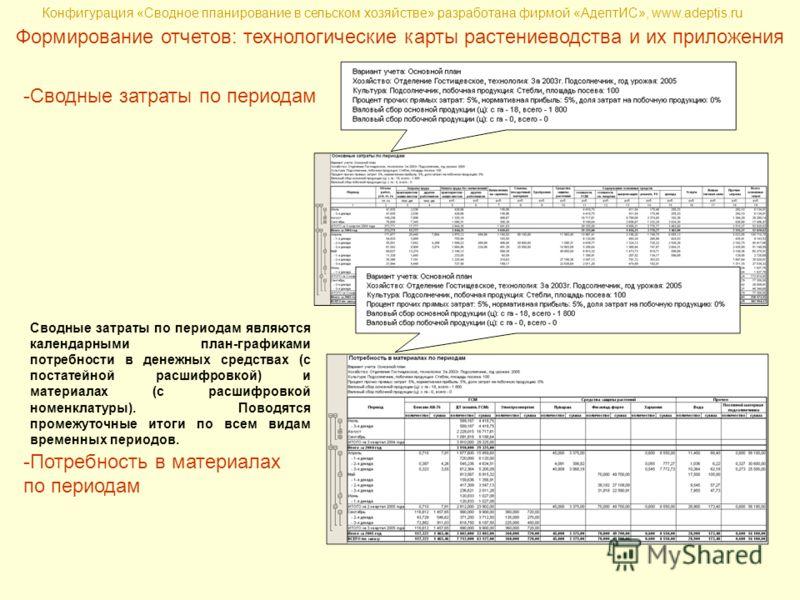 Конфигурация «Сводное планирование в сельском хозяйстве» разработана фирмой «АдептИС», www.adeptis.ru Формирование отчетов: технологические карты растениеводства и их приложения -Сводные затраты по периодам Сводные затраты по периодам являются календ