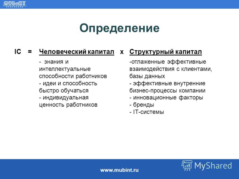 www.mubint.ru Определение IC=Человеческий капиталхСтруктурный капитал - знания и интеллектуальные способности работников - идеи и способность быстро обучаться - индивидуальная ценность работников -отлаженные эффективные взаимодействия с клиентами, ба