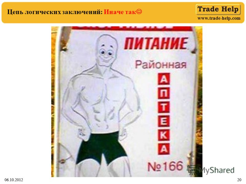 www.trade-help.com 01.08.201220 Цепь логических заключений: Иначе так 01.08.201220