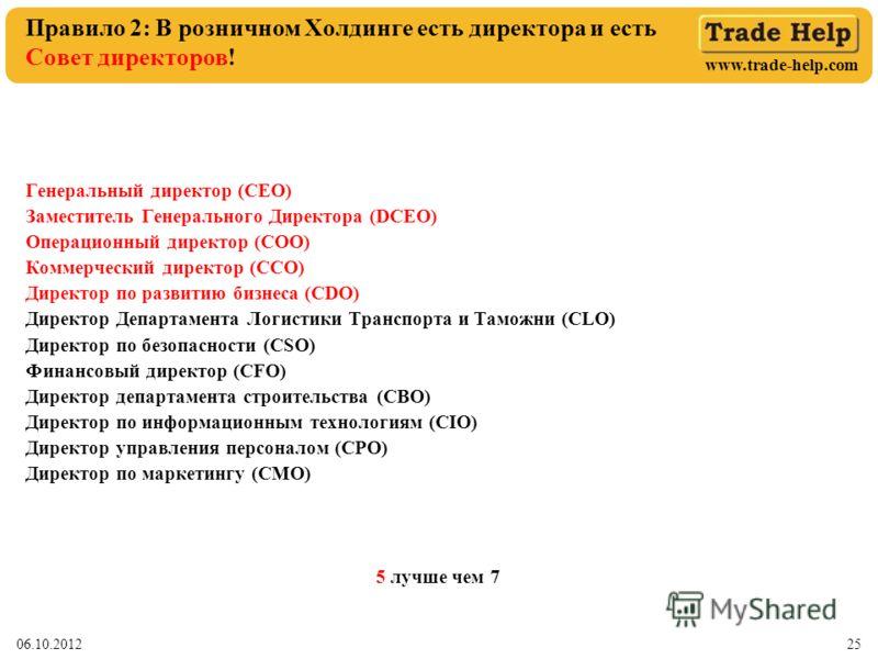 www.trade-help.com 01.08.201225 Правило 2: В розничном Холдинге есть директора и есть Совет директоров! Генеральный директор (CEO) Заместитель Генерального Директора (DCEO) Операционный директор (СОО) Коммерческий директор (CCO) Директор по развитию