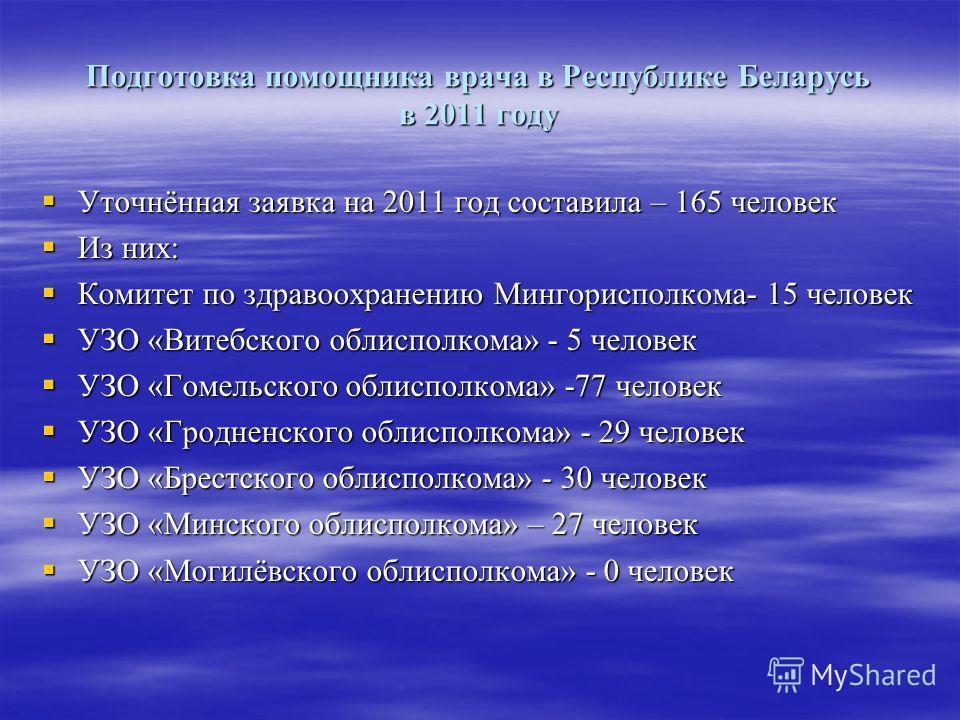 Подготовка помощника врача в Республике Беларусь в 2011 году Уточнённая заявка на 2011 год составила – 165 человек Уточнённая заявка на 2011 год составила – 165 человек Из них: Из них: Комитет по здравоохранению Мингорисполкома- 15 человек Комитет по