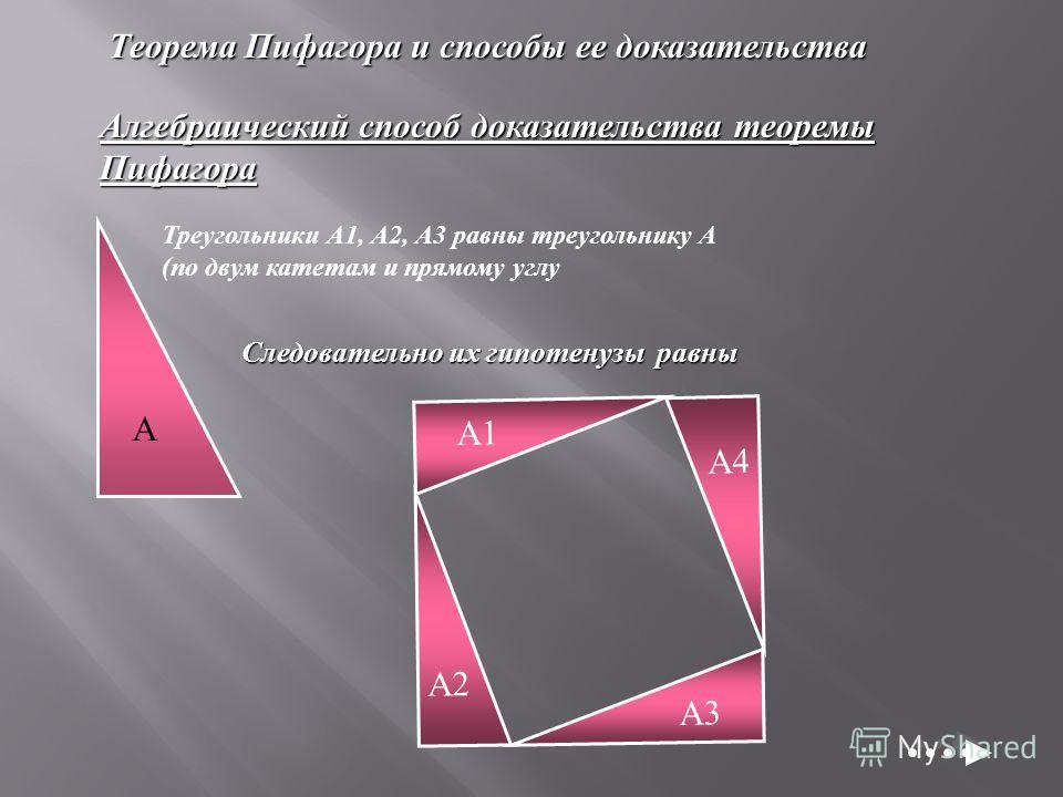Теорема Пифагора и способы ее доказательства Алгебраический способ доказательства теоремы Пифагора A A2 A3 A4 A1 Треугольники А1, А2, А3 равны треугольнику А (по двум катетам и прямому углу Следовательно их гипотенузы равны