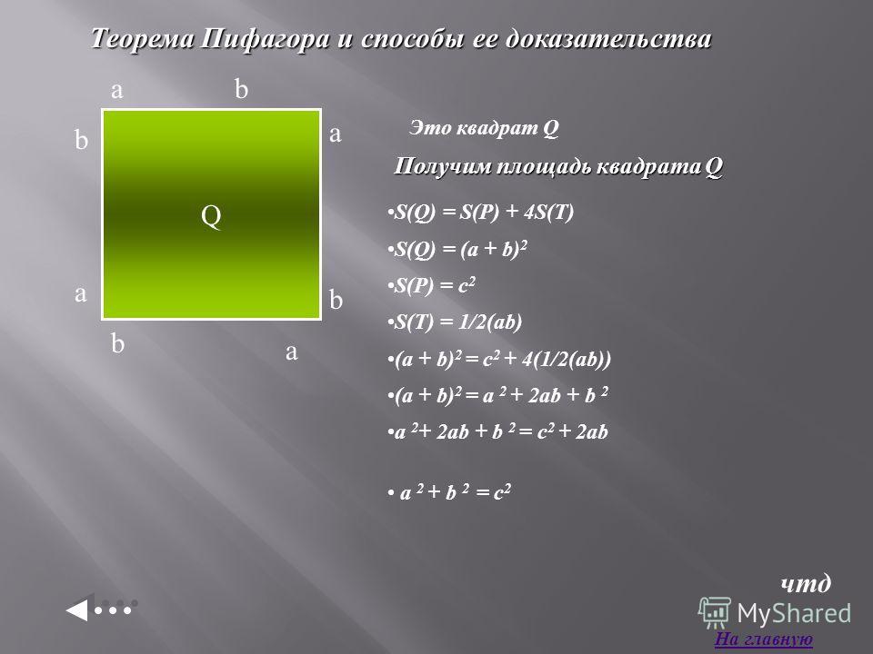 Теорема Пифагора и способы ее доказательства b a a a Q a b b b Это квадрат Q Получим площадь квадрата Q S(Q) = S(P) + 4S(T) S(Q) = (а + b)2b)2 S(P) = c2c2 S(T) = 1/2(ab) (а + b) 2 = c 2 + 4(1/2(ab)) (а + b) 2 = a 2 + 2ab + b 2 a 2 + 2ab + b 2 = c 2 +