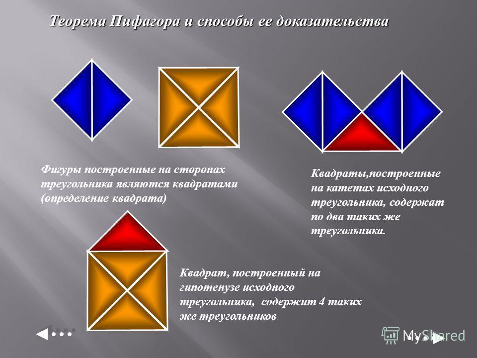 Теорема Пифагора и способы ее доказательства Фигуры построенные на сторонах треугольника являются квадратами (определение квадрата) Квадраты,построенные на катетах исходного треугольника, содержат по два таких же треугольника. Квадрат, построенный на