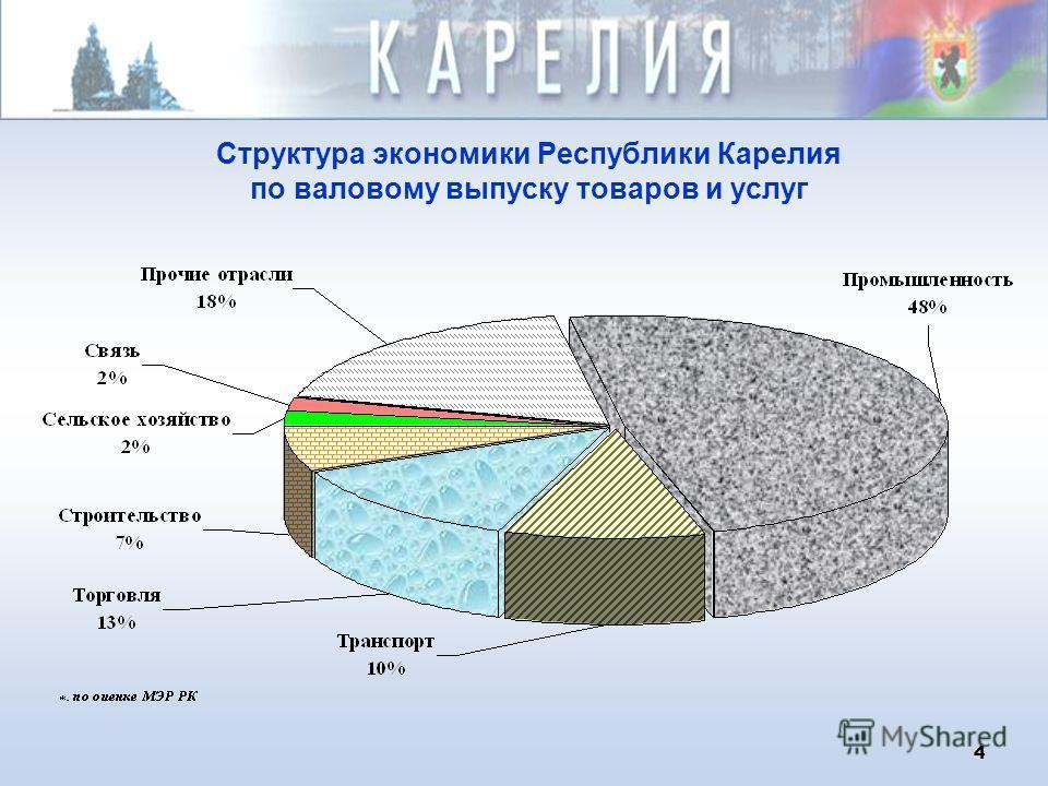 4 Структура экономики Республики Карелия по валовому выпуску товаров и услуг