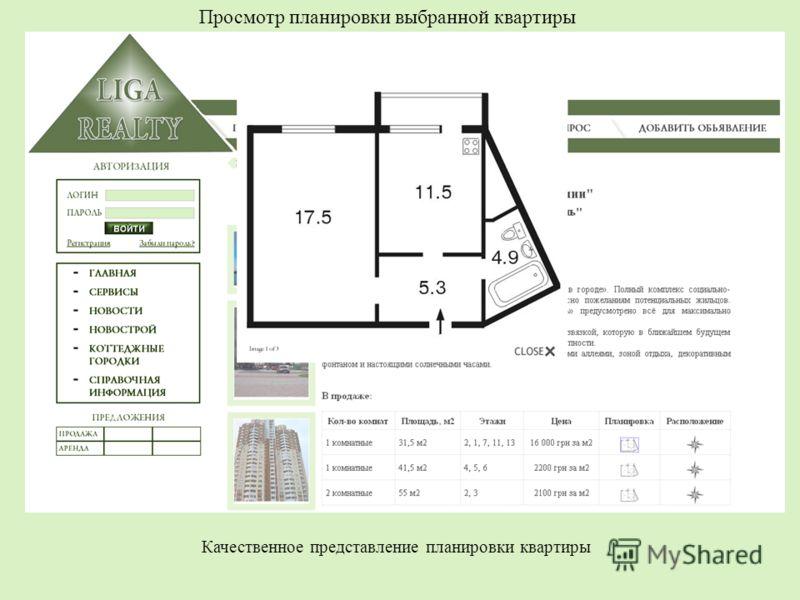 Просмотр планировки выбранной квартиры Качественное представление планировки квартиры
