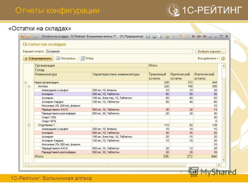 Отчеты конфигурации 1С-РЕЙТИНГ 1С-Рейтинг: Больничная аптека «Остатки на складах»