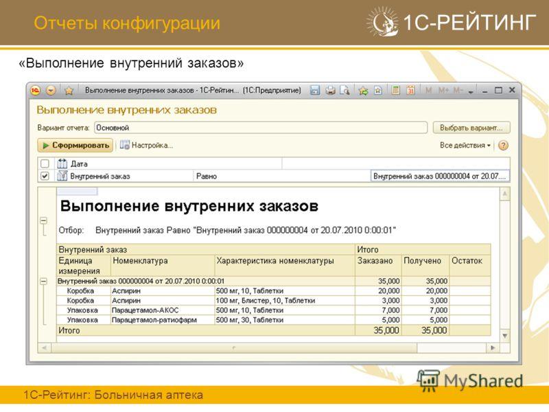 Отчеты конфигурации 1С-РЕЙТИНГ 1С-Рейтинг: Больничная аптека «Выполнение внутренний заказов»