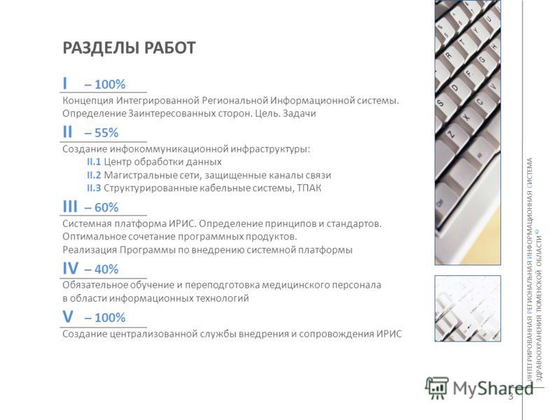 РАЗДЕЛЫ РАБОТ I – 100% Концепция Интегрированной Региональной Информационной системы. Определение Заинтересованных сторон. Цель. Задачи II – 55% Создание инфокоммуникационной инфраструктуры: II.1 Центр обработки данных II.2 Магистральные сети, защище