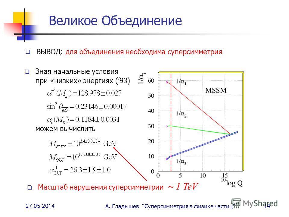 27.05.2014 А. Гладышев Суперсимметрия в физике частиц14 Великое Объединение ВЫВОД: для объединения необходима суперсимметрия Зная начальные условия при «низких» энергиях (93) можем вычислить Масштаб нарушения суперсимметрии ~ 1 TeV
