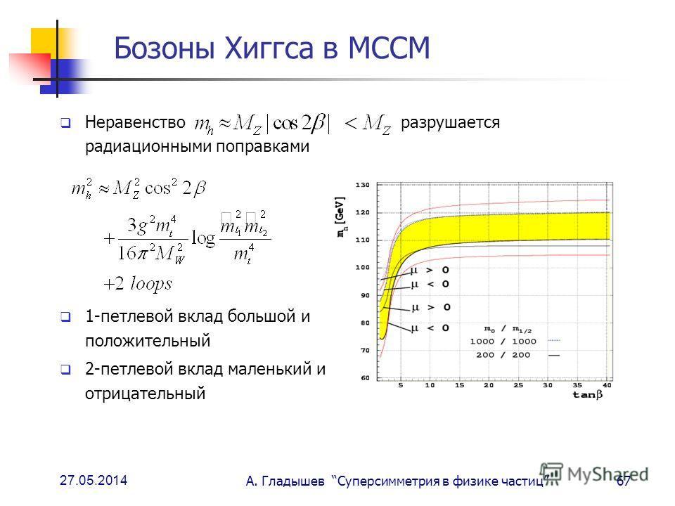 27.05.2014 А. Гладышев Суперсимметрия в физике частиц67 Бозоны Хиггса в МССМ Неравенство разрушается радиационными поправками 1-петлевой вклад большой и положительный 2-петлевой вклад маленький и отрицательный