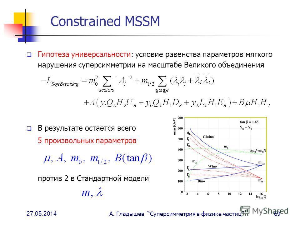 27.05.2014 А. Гладышев Суперсимметрия в физике частиц69 Constrained MSSM Гипотеза универсальности: условие равенства параметров мягкого нарушения суперсимметрии на масштабе Великого объединения В результате остается всего 5 произвольных параметров пр
