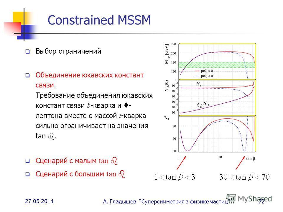 27.05.2014 А. Гладышев Суперсимметрия в физике частиц72 Constrained MSSM Выбор ограничений Объединение юкавских констант связи. Требование объединения юкавских констант связи b -кварка и - лептона вместе с массой t -кварка сильно ограничивает на знач