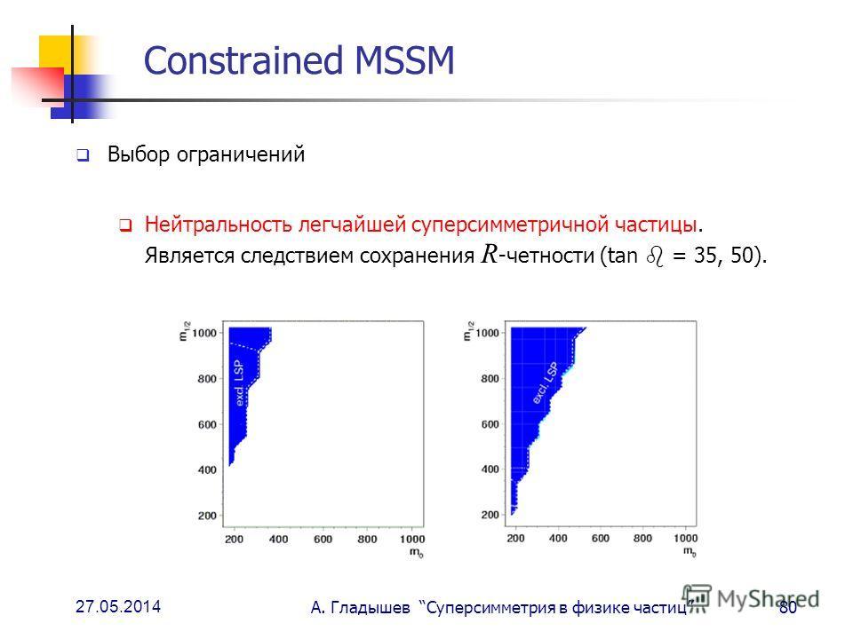 27.05.2014 А. Гладышев Суперсимметрия в физике частиц80 Constrained MSSM Выбор ограничений Нейтральность легчайшей суперсимметричной частицы. Является следствием сохранения R -четности (tan = 35, 50).