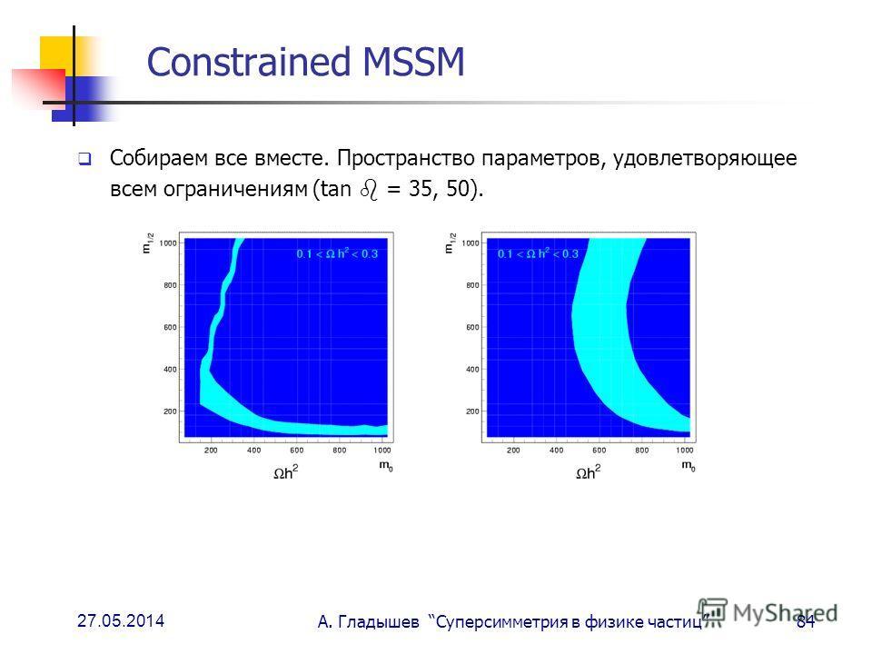 27.05.2014 А. Гладышев Суперсимметрия в физике частиц84 Constrained MSSM Собираем все вместе. Пространство параметров, удовлетворяющее всем ограничениям (tan = 35, 50).