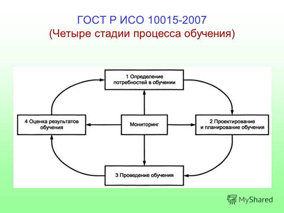 ГОСТ Р ИСО 10015-2007 (Четыре стадии процесса обучения)