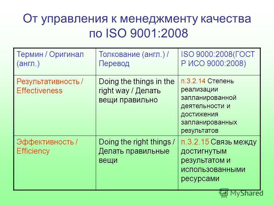 От управления к менеджменту качества по ISO 9001:2008 Термин / Оригинал (англ.) Толкование (англ.) / Перевод ISO 9000:2008(ГОСТ Р ИСО 9000:2008) Результативность / Effectiveness Doing the things in the right way / Делать вещи правильно п.3.2.14 Степе
