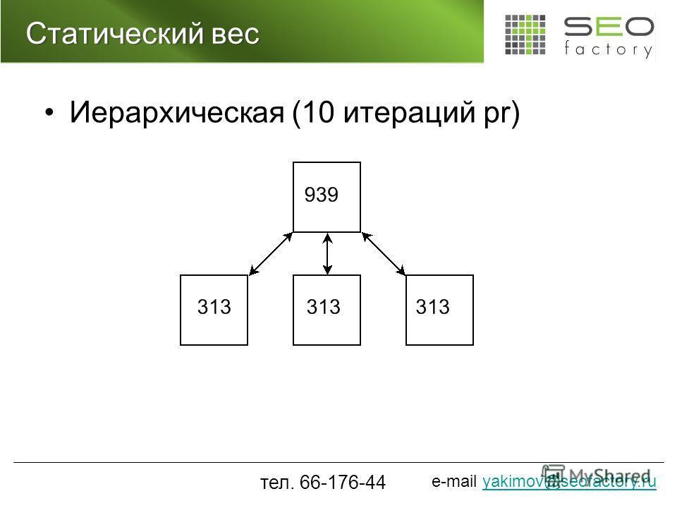 e-mail yakimov@seofactory.ruyakimov@seofactory.ru Статический вес Иерархическая (10 итераций pr) тел. 66-176-44