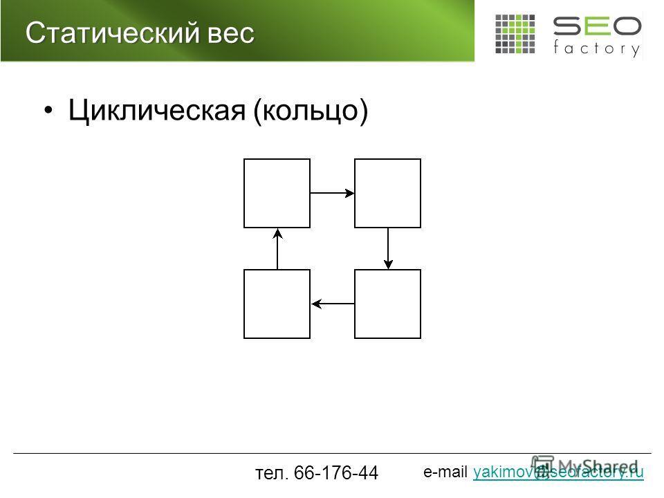 e-mail yakimov@seofactory.ruyakimov@seofactory.ru Статический вес Циклическая (кольцо) тел. 66-176-44