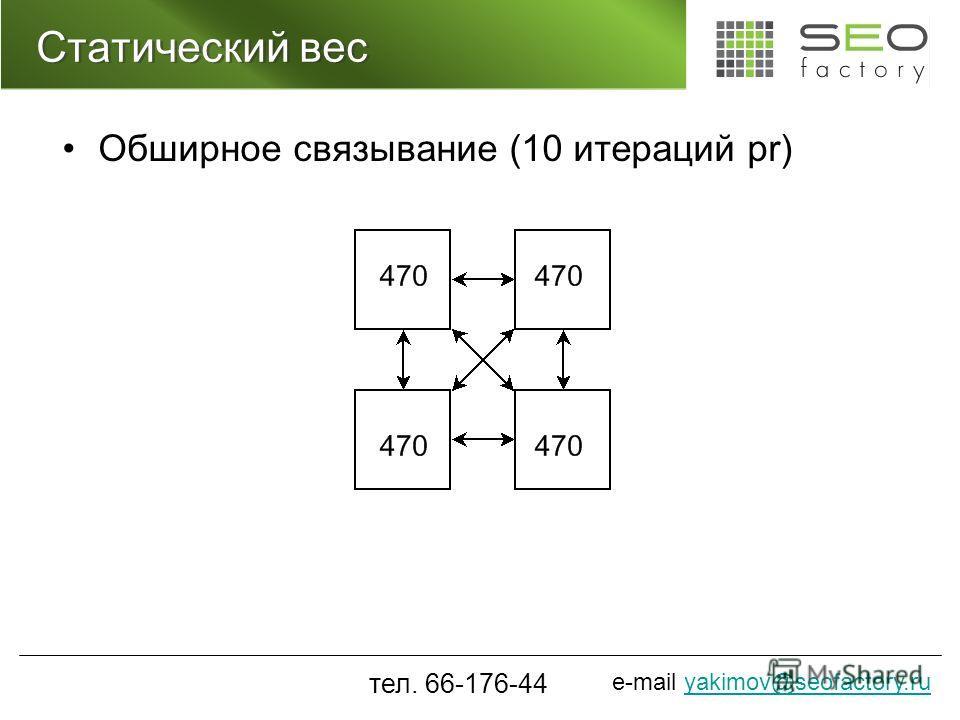 e-mail yakimov@seofactory.ruyakimov@seofactory.ru Статический вес Обширное связывание (10 итераций pr) тел. 66-176-44
