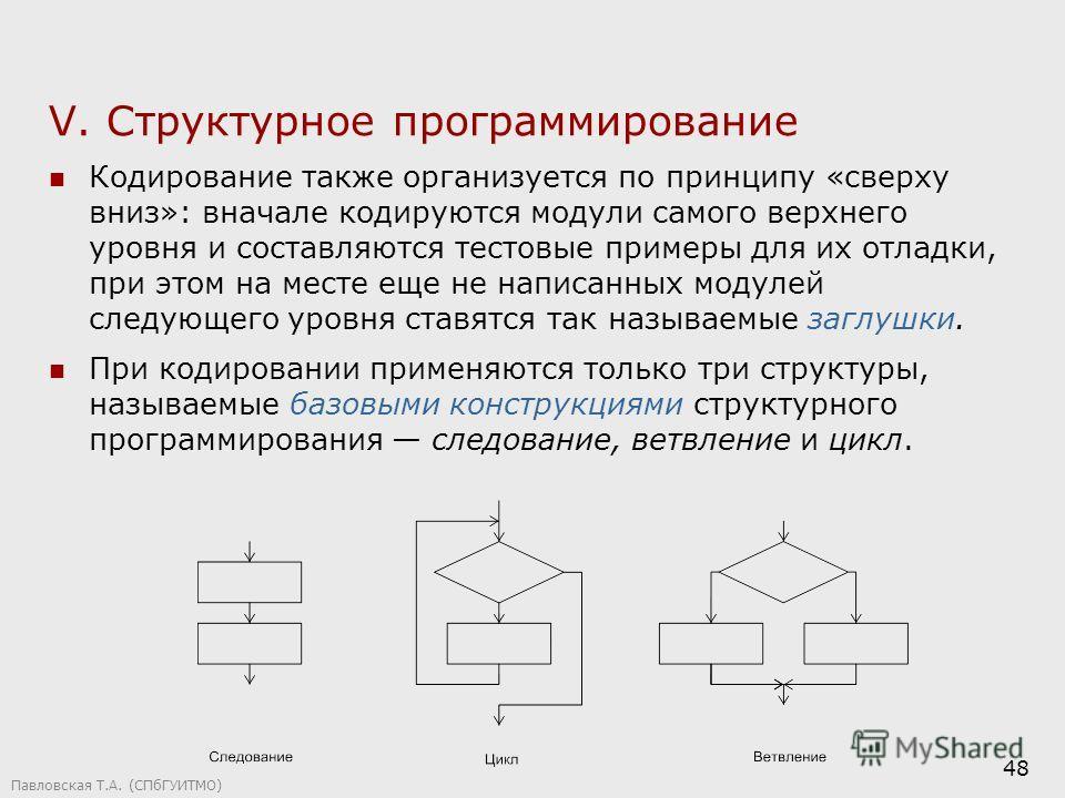 Павловская Т.А. (СПбГУИТМО) 48 V. Структурное программирование Кодирование также организуется по принципу «сверху вниз»: вначале кодируются модули самого верхнего уровня и составляются тестовые примеры для их отладки, при этом на месте еще не написан