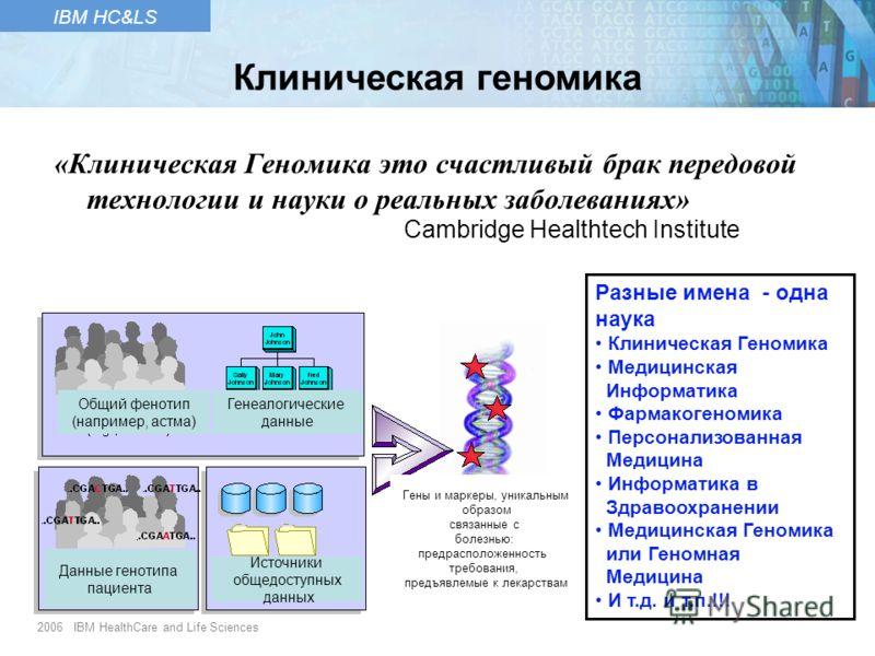 2006 IBM HealthCare and Life Sciences IBM HC&LS «Клиническая Геномика это счастливый брак передовой технологии и науки о реальных заболеваниях» Cambridge Healthtech Institute Разные имена - одна наука Клиническая Геномика Медицинская Информатика Фарм