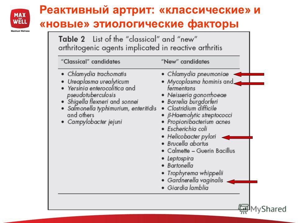 Реактивный артрит: «классические» и «новые» этиологические факторы