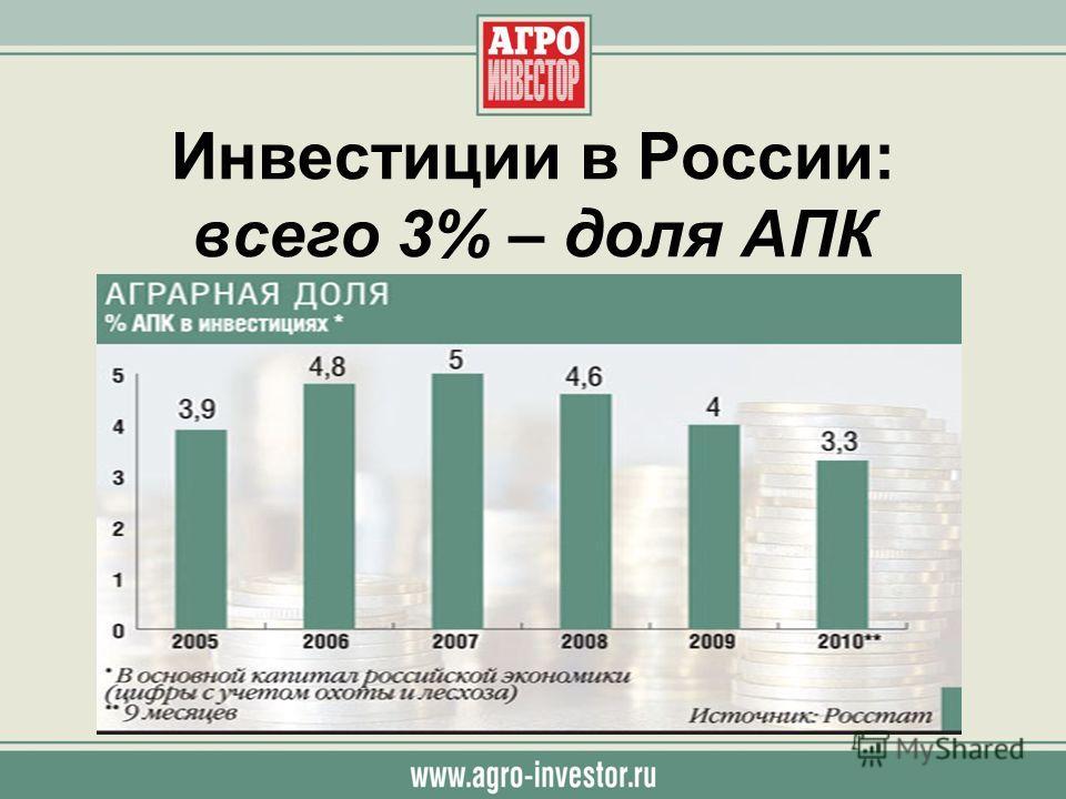 Инвестиции в России: всего 3% – доля АПК