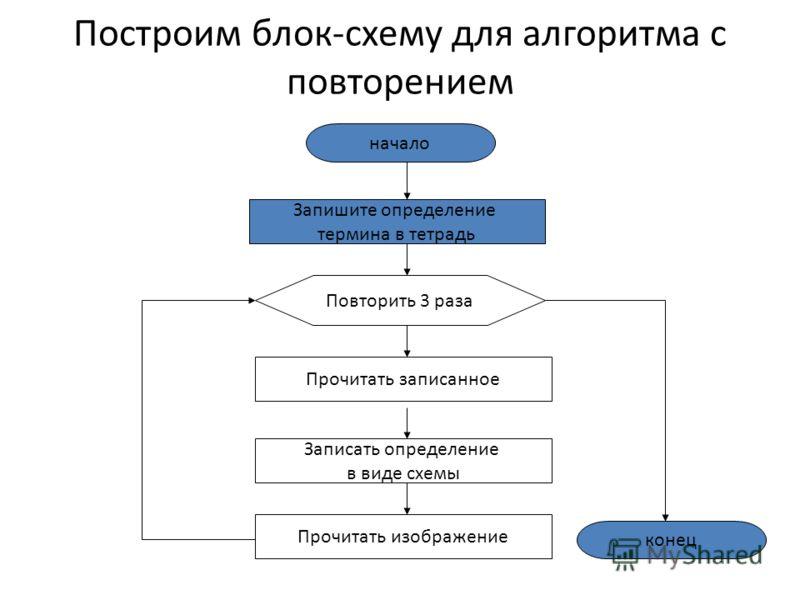Построим блок-схему для алгоритма с повторением конец начало Повторить 3 раза Запишите определение термина в тетрадь Записать определение в виде схемы Прочитать изображение Прочитать записанное