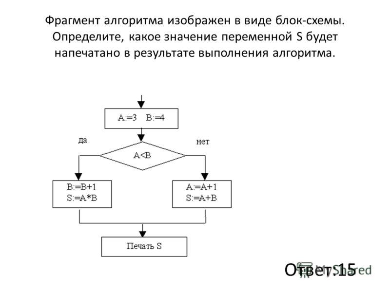Фрагмент алгоритма изображен в виде блок-схемы. Определите, какое значение переменной S будет напечатано в результате выполнения алгоритма. Ответ:15