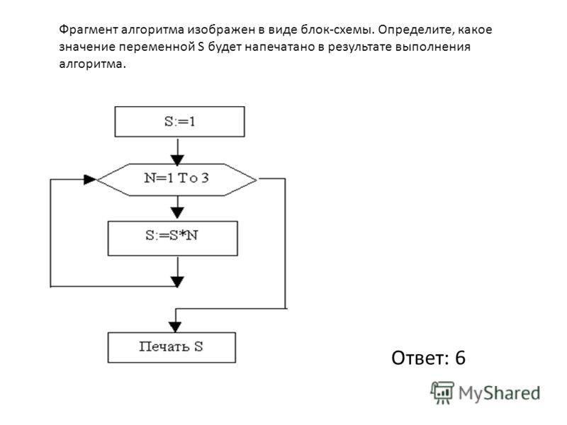 Фрагмент алгоритма изображен в виде блок-схемы. Определите, какое значение переменной S будет напечатано в результате выполнения алгоритма. Ответ: 6