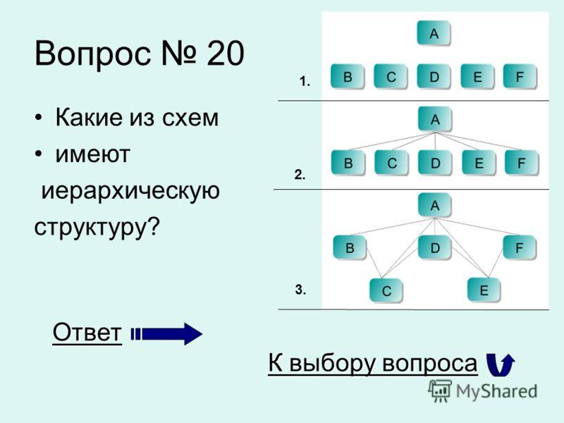 Вопрос 20 Какие из схем имеют иерархическую структуру? Ответ К выбору вопроса К выбору вопроса 1. 2. 3.