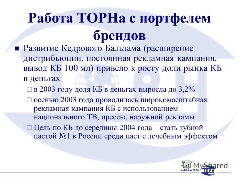 Работа ТОРНа с портфелем брендов Развитие Кедрового Бальзама (расширение дистрибьюции, постоянная рекламная кампания, вывод КБ 100 мл) привело к росту доли рынка КБ в деньгах в 2003 году доля КБ в деньгах выросла до 3,2% осенью 2003 года проводилась