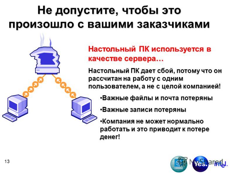 13 Не допустите, чтобы это произошло с вашими заказчиками Настольный ПК используется в качестве сервера… Настольный ПК дает сбой, потому что он рассчитан на работу с одним пользователем, а не с целой компанией! Важные файлы и почта потеряныВажные фай