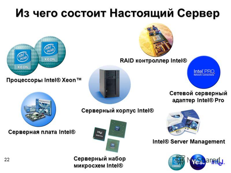 22 Из чего состоит Настоящий Сервер Процессоры Intel® Xeon Серверная плата Intel® Серверный набор микросхем Intel® Intel® Server Management Сетевой серверный адаптер Intel® Pro RAID контроллер Intel® Серверный корпус Intel®