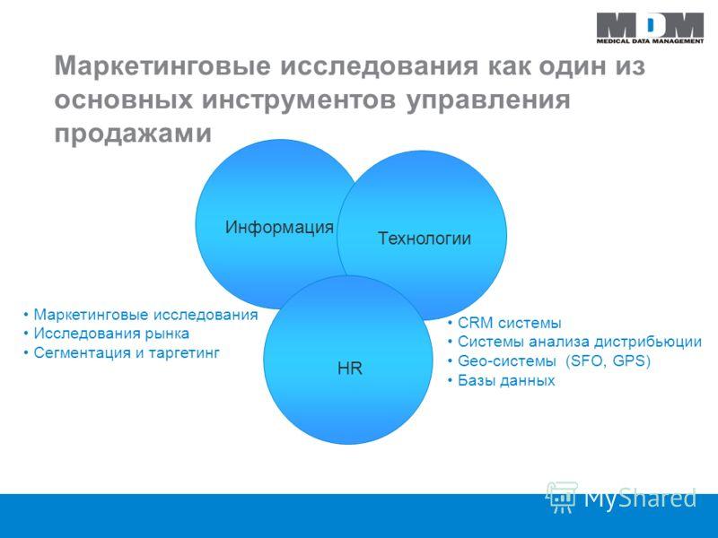 Маркетинговые исследования как один из основных инструментов управления продажами Технологии Информация HR Маркетинговые исследования Исследования рынка Сегментация и таргетинг CRM системы Системы анализа дистрибьюции Geo-cистемы (SFO, GPS) Базы данн