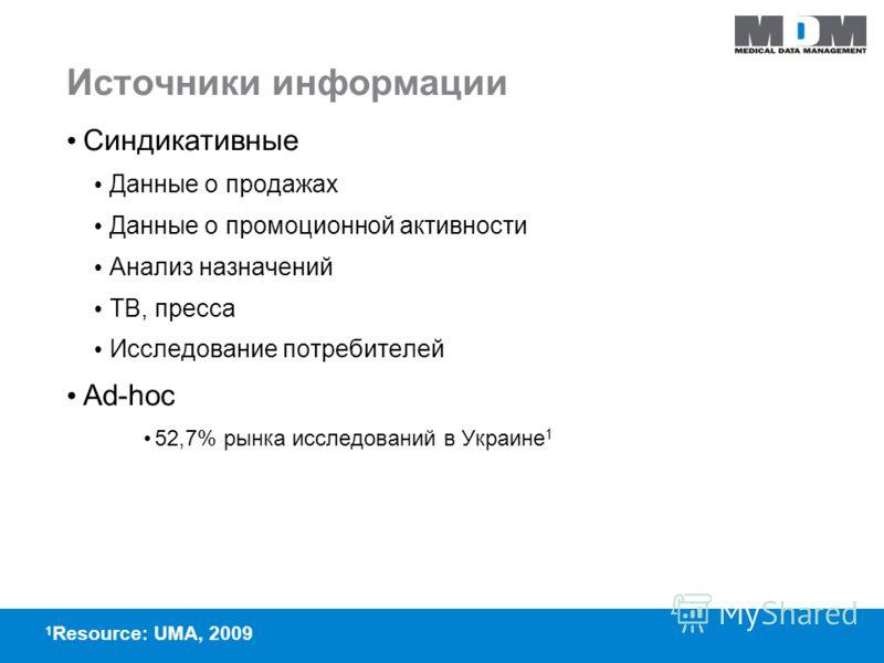 Источники информации Синдикативные Данные о продажах Данные о промоционной активности Анализ назначений ТВ, пресса Исследование потребителей Ad-hoc 52,7% рынка исследований в Украине 1 1 Resource: UMA, 2009