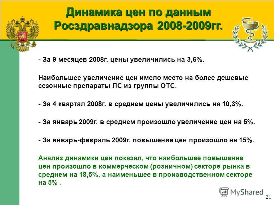 21 Динамика цен по данным Росздравнадзора 2008-2009гг. - За 9 месяцев 2008г. цены увеличились на 3,6%. Наибольшее увеличение цен имело место на более дешевые сезонные препараты ЛС из группы ОТС. - За 4 квартал 2008г. в среднем цены увеличились на 10,