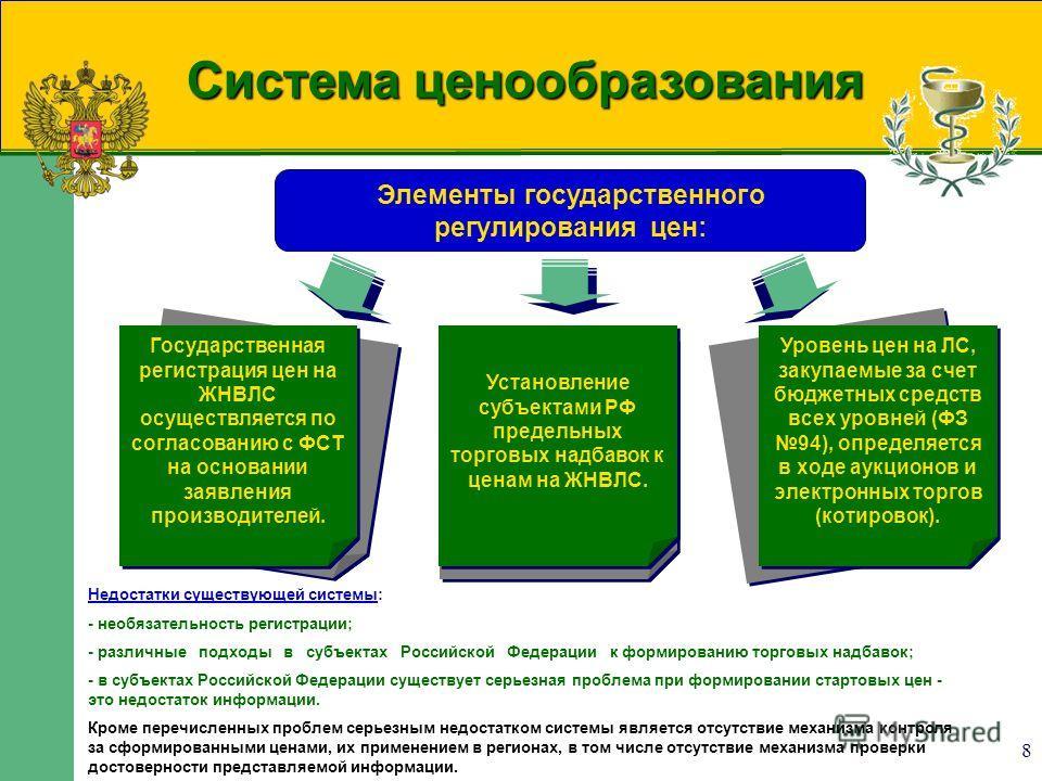 8 Система ценообразования Элементы государственного регулирования цен: Государственная регистрация цен на ЖНВЛС осуществляется по согласованию с ФСТ на основании заявления производителей. Государственная регистрация цен на ЖНВЛС осуществляется по сог