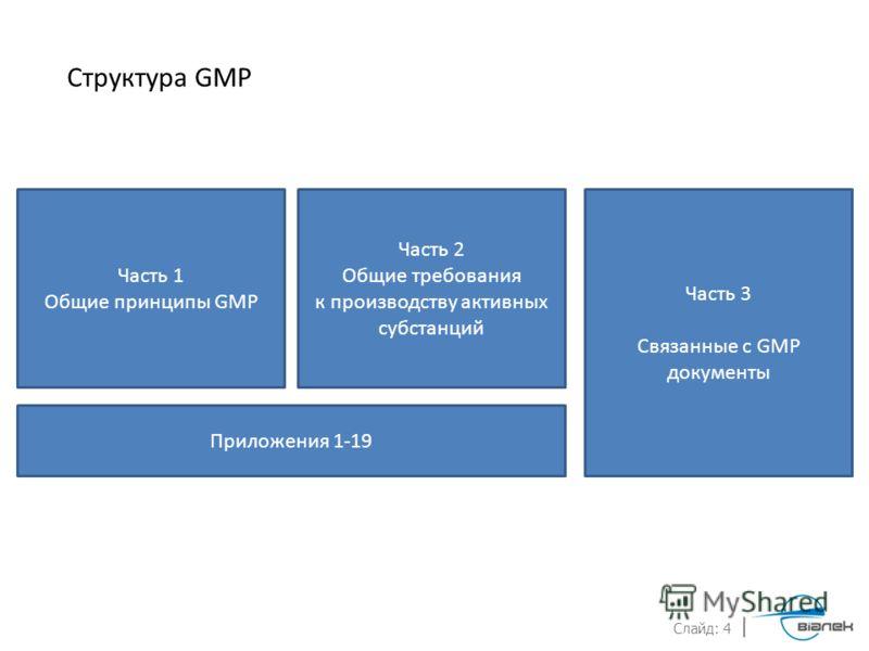 Слайд: 4 Структура GMP Часть 1 Общие принципы GMP Часть 2 Общие требования к производству активных субстанций Часть 3 Связанные с GMP документы Приложения 1-19