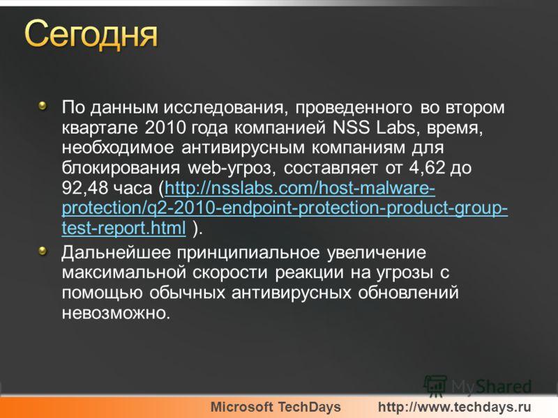 Microsoft TechDayshttp://www.techdays.ru По данным исследования, проведенного во втором квартале 2010 года компанией NSS Labs, время, необходимое антивирусным компаниям для блокирования web-угроз, составляет от 4,62 до 92,48 часа (http://nsslabs.com/