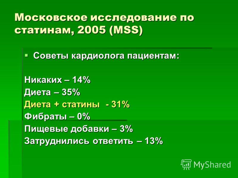 Московское исследование по статинам, 2005 (MSS) Советы кардиолога пациентам: Советы кардиолога пациентам: Никаких – 14% Диета – 35% Диета + статины - 31% Фибраты – 0% Пищевые добавки – 3% Затруднились ответить – 13%