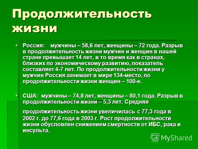 Продолжительность жизни Россия: мужчины – 58,6 лет, женщины – 72 года. Разрыв в продолжительность жизни мужчин и женщин в нашей стране превышает 14 лет, в то время как в странах, близких по экономическому развитию, показатель составляет 4-7 лет. По п