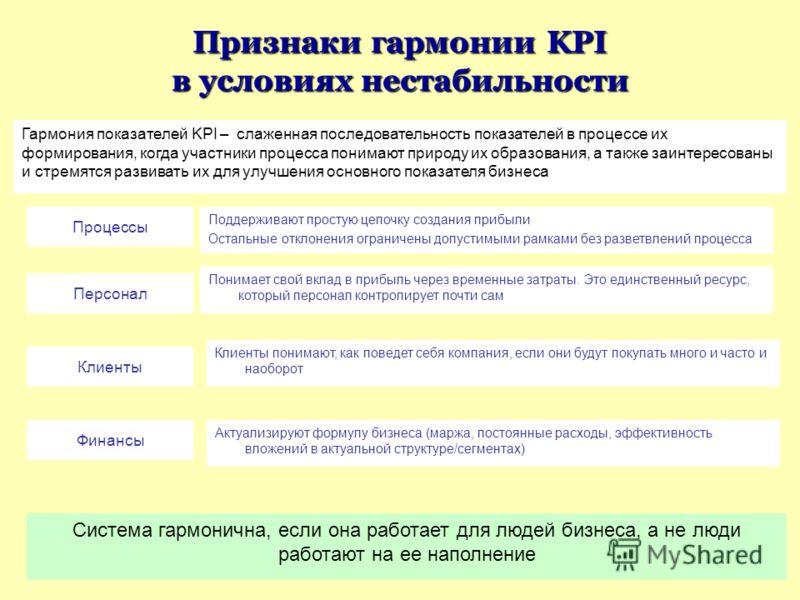 Признаки гармонии K KK KPI в условиях нестабильности Гармония показателей KPI – слаженная последовательность показателей в процессе их формирования, когда участники процесса понимают природу их образования, а также заинтересованы и стремятся развиват