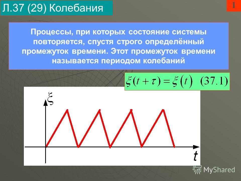 1 Процессы, при которых состояние системы повторяется, спустя строго определённый промежуток времени. Этот промежуток времени называется периодом колебаний Л.37 (29) Колебания